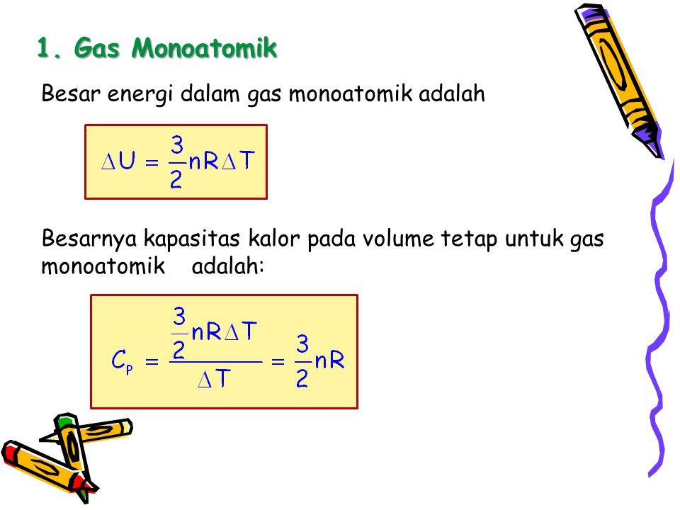 1. Gas Monoatomik Besar energi dalam gas monoatomik adalah