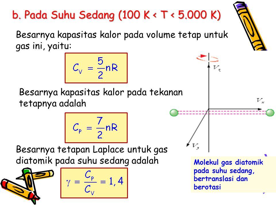 b. Pada Suhu Sedang (100 K < T < 5.000 K)