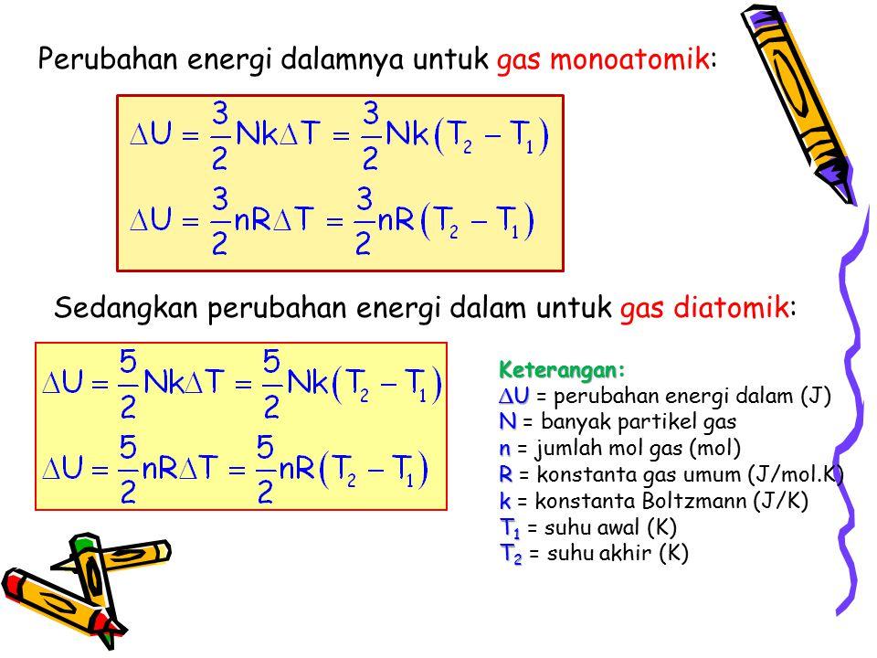 Perubahan energi dalamnya untuk gas monoatomik: