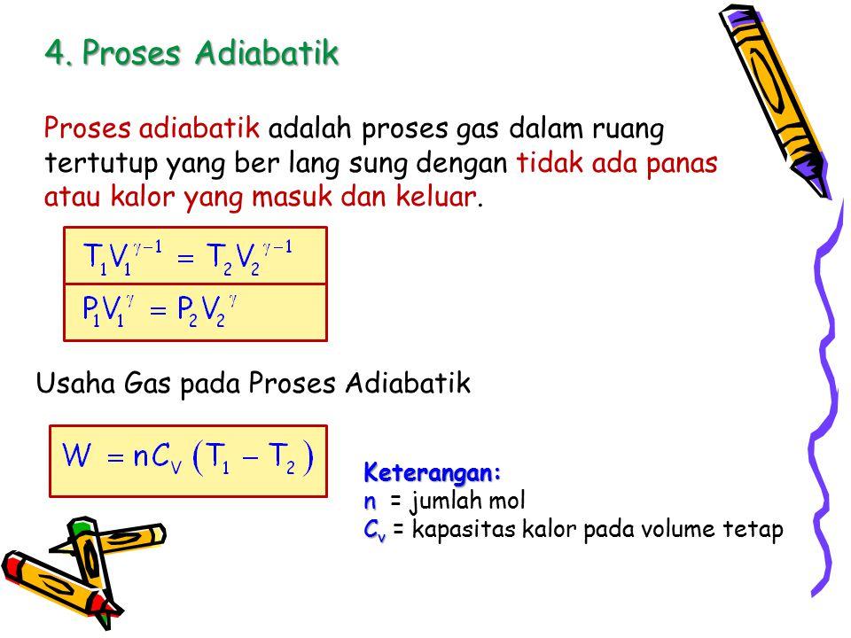 4. Proses Adiabatik