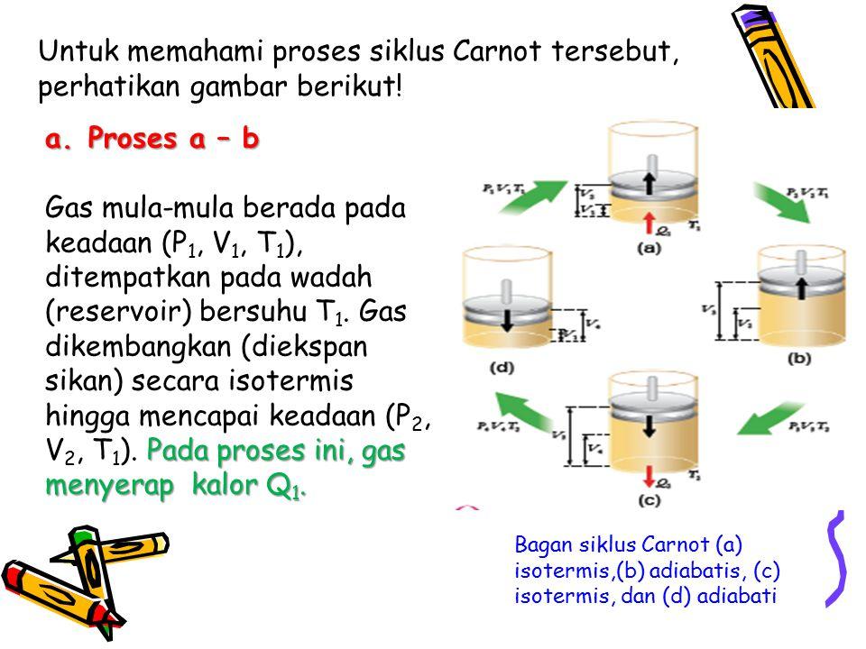 Untuk memahami proses siklus Carnot tersebut, perhatikan gambar berikut!