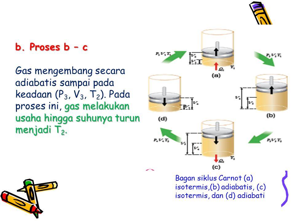 Gas mengembang secara adiabatis sampai pada keadaan (P3, V3, T2). Pada