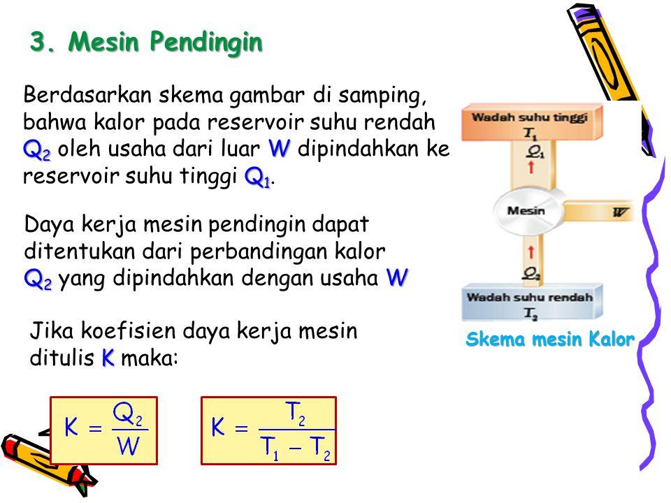 3. Mesin Pendingin Berdasarkan skema gambar di samping, bahwa kalor pada reservoir suhu rendah.