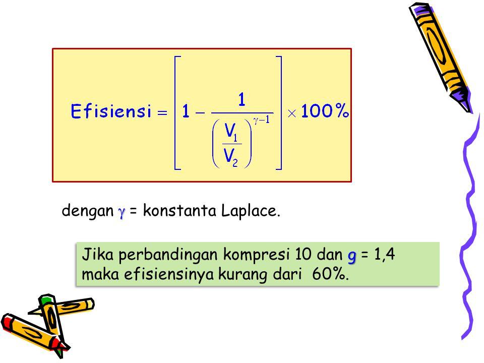 dengan  = konstanta Laplace.