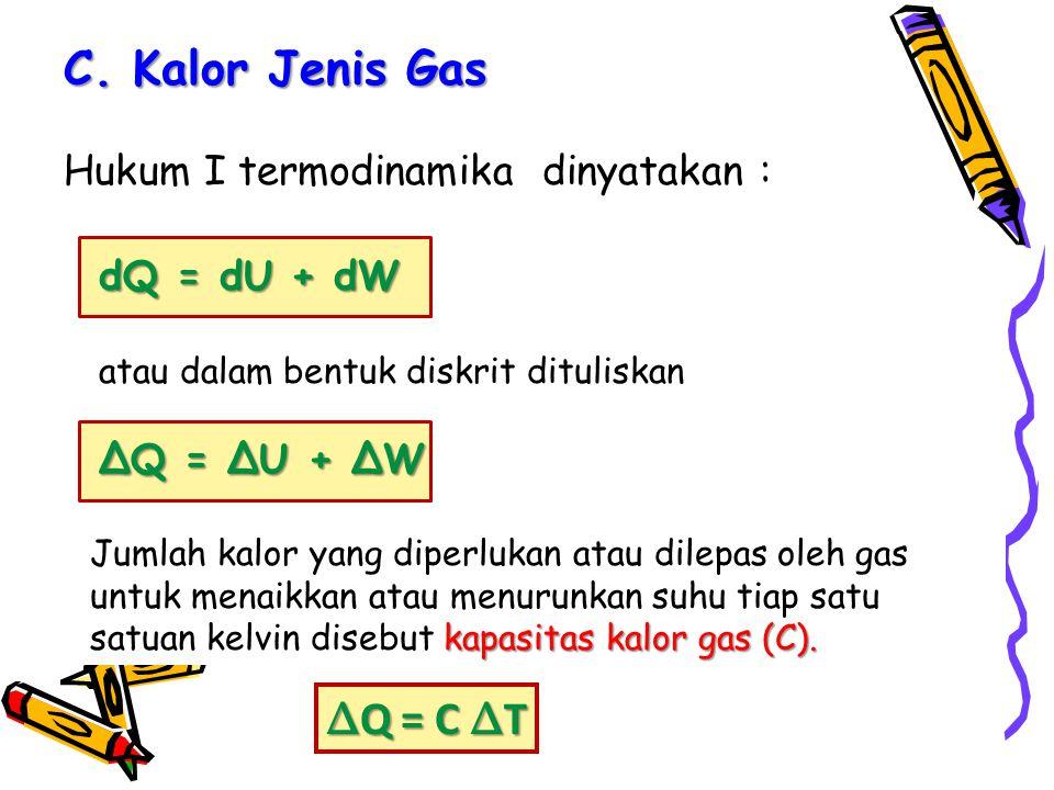 C. Kalor Jenis Gas ∆Q = C ∆T Hukum I termodinamika dinyatakan :