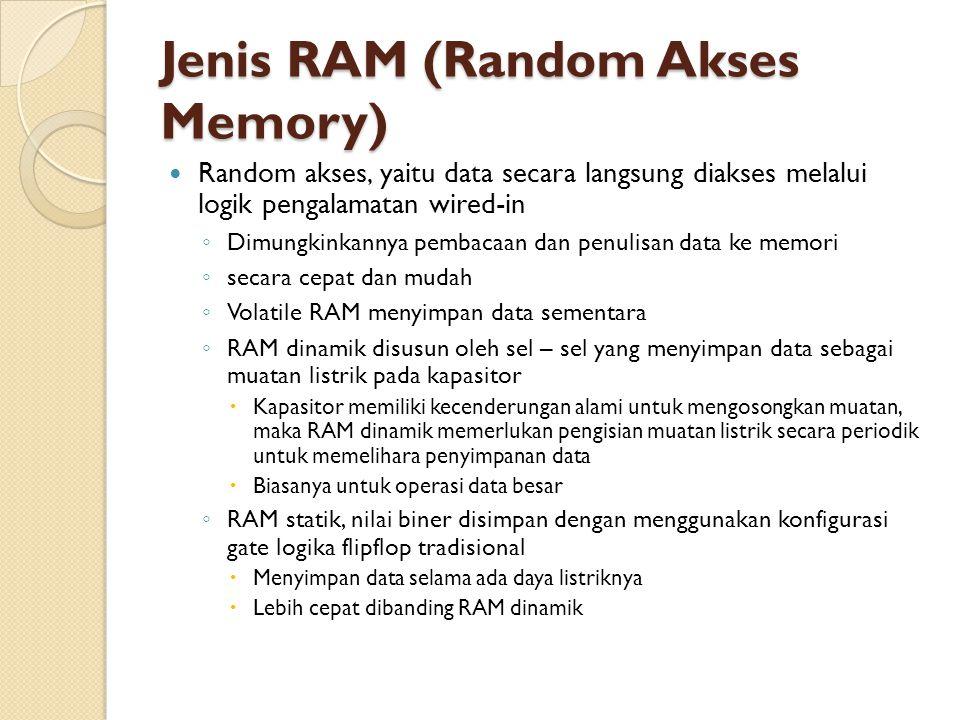 Jenis RAM (Random Akses Memory)