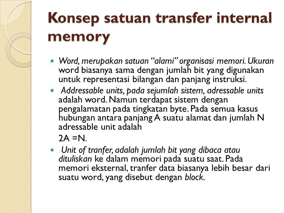 Konsep satuan transfer internal memory