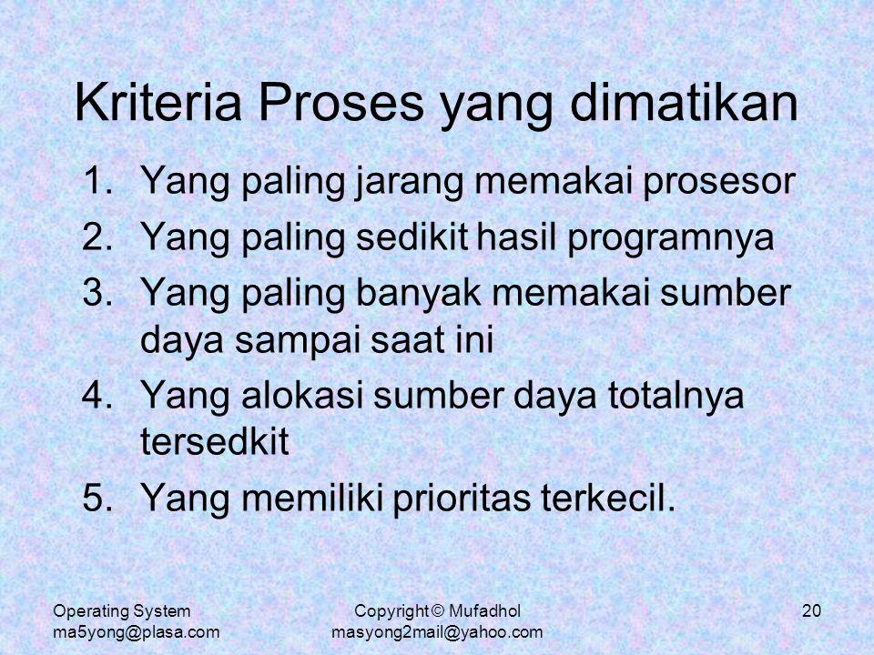 Kriteria Proses yang dimatikan