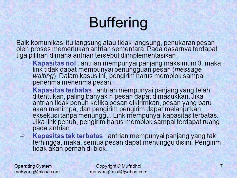 Copyright © Mufadhol masyong2mail@yahoo.com