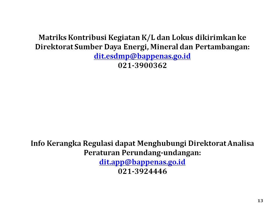 Matriks Kontribusi Kegiatan K/L dan Lokus dikirimkan ke Direktorat Sumber Daya Energi, Mineral dan Pertambangan: dit.esdmp@bappenas.go.id 021-3900362