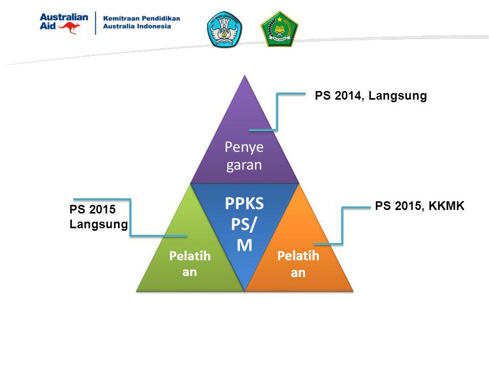 PPKSPS/M Penyegaran Pelatihan PS 2014, Langsung PS 2015, KKMK PS 2015