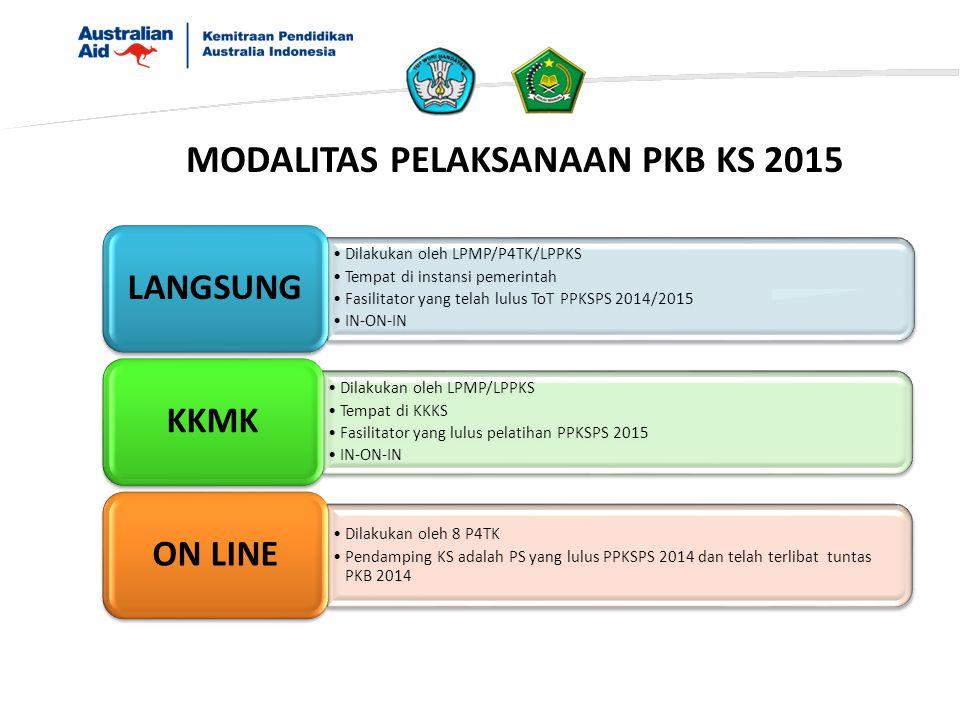 MODALITAS PELAKSANAAN PKB KS 2015