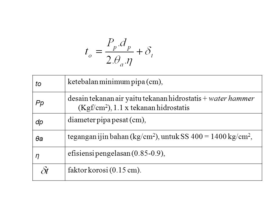 ketebalan minimum pipa (cm),