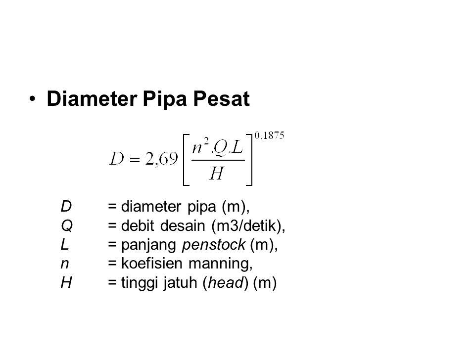 Diameter Pipa Pesat D = diameter pipa (m),