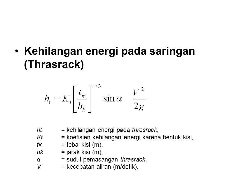Kehilangan energi pada saringan (Thrasrack)