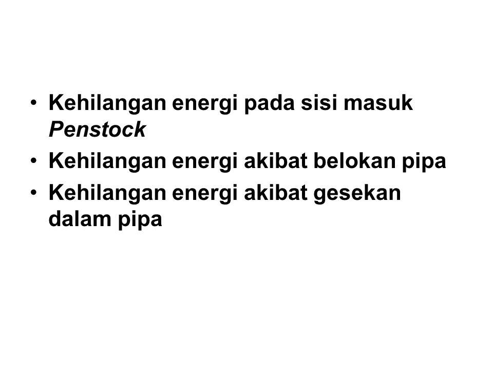Kehilangan energi pada sisi masuk Penstock