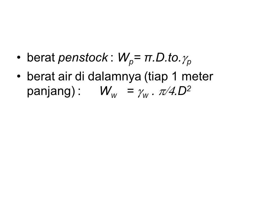 berat penstock : Wp= π.D.to.gp