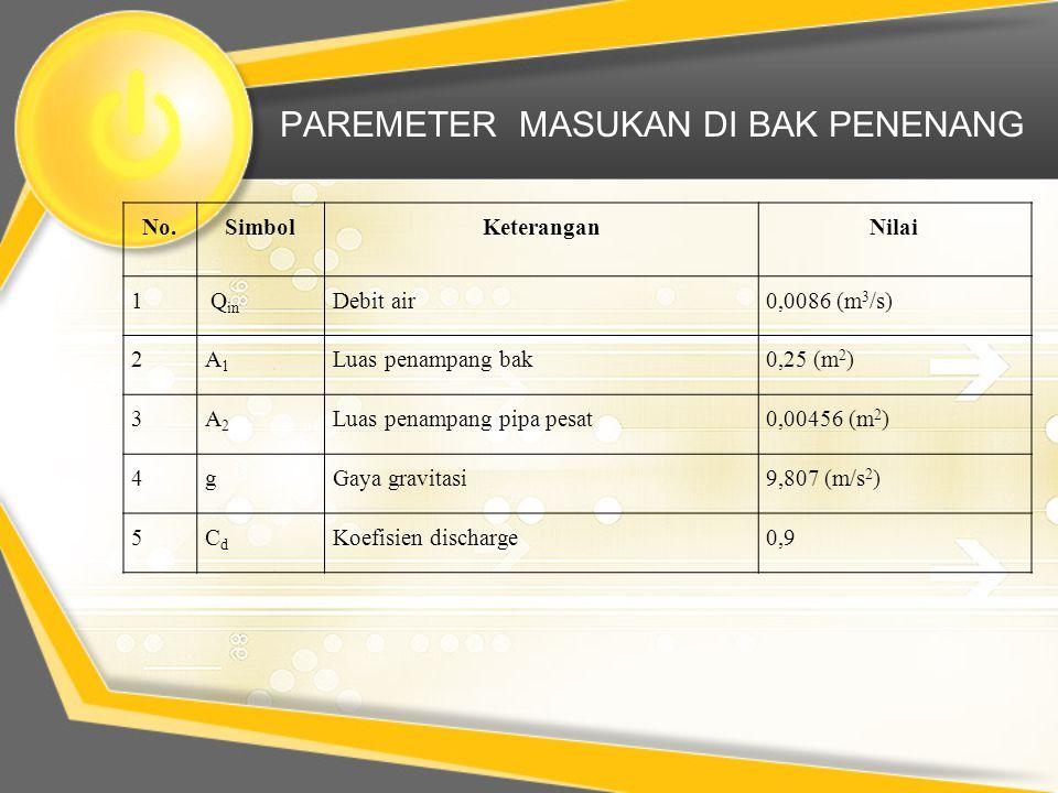 PAREMETER MASUKAN DI BAK PENENANG