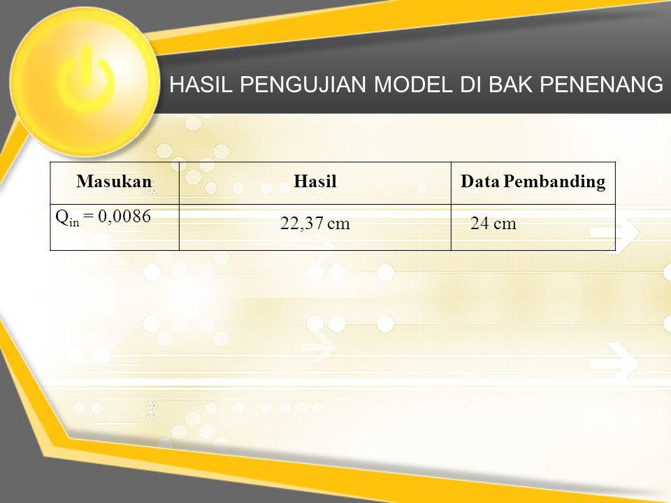 HASIL PENGUJIAN MODEL DI BAK PENENANG