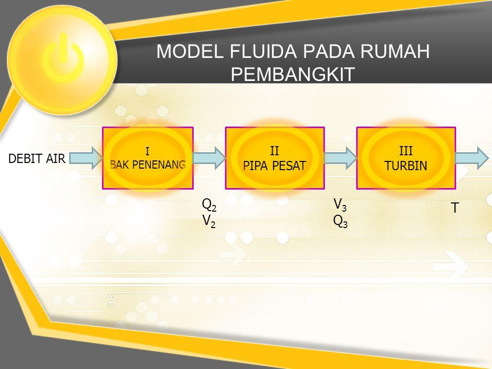 MODEL FLUIDA PADA RUMAH PEMBANGKIT