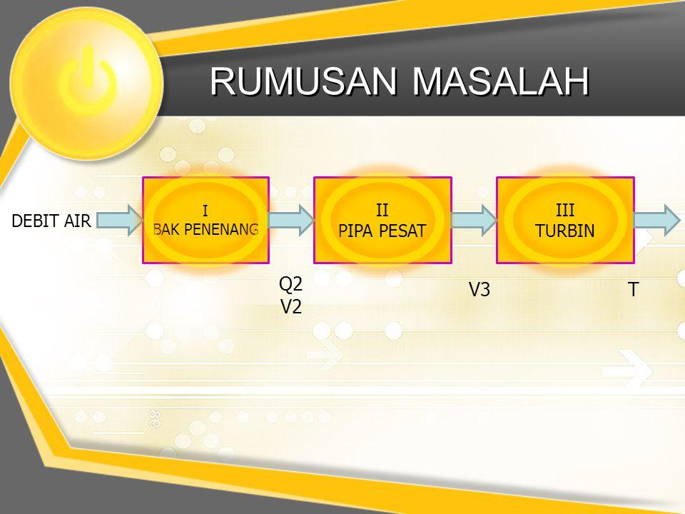 RUMUSAN MASALAH V3 T Q2 V2 DEBIT AIR II PIPA PESAT III TURBIN I
