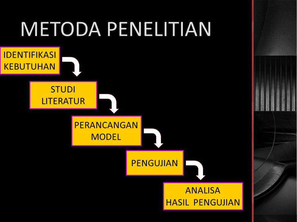 METODA PENELITIAN IDENTIFIKASI KEBUTUHAN STUDI LITERATUR