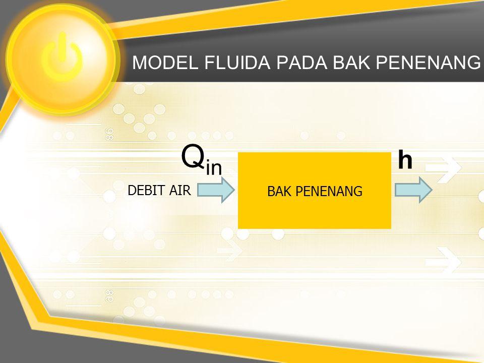 MODEL FLUIDA PADA BAK PENENANG