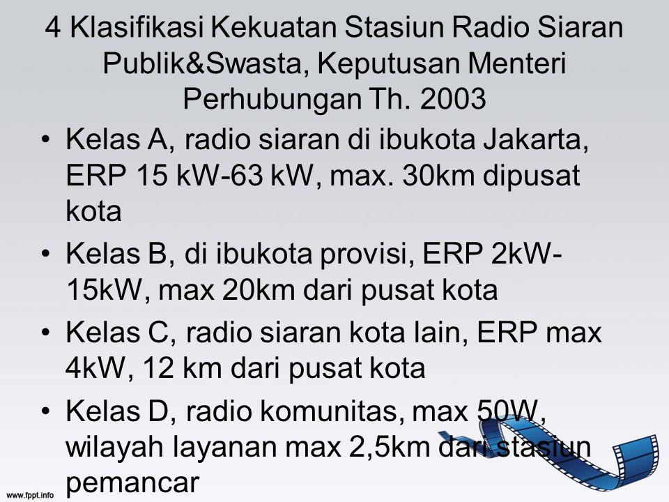 4 Klasifikasi Kekuatan Stasiun Radio Siaran Publik&Swasta, Keputusan Menteri Perhubungan Th. 2003
