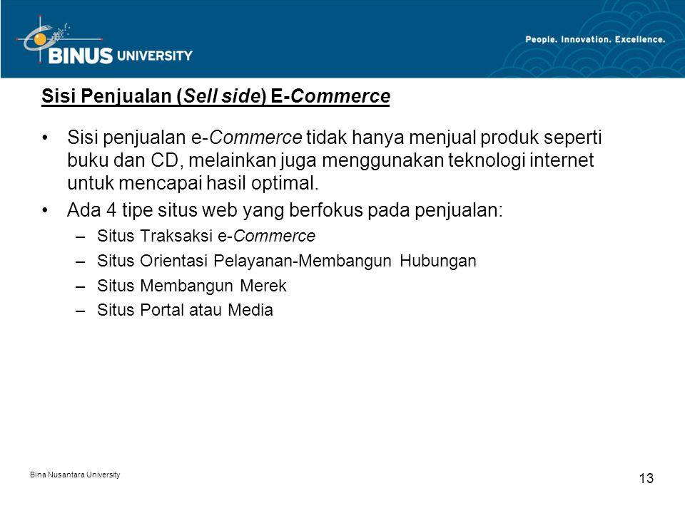 Sisi Penjualan (Sell side) E-Commerce