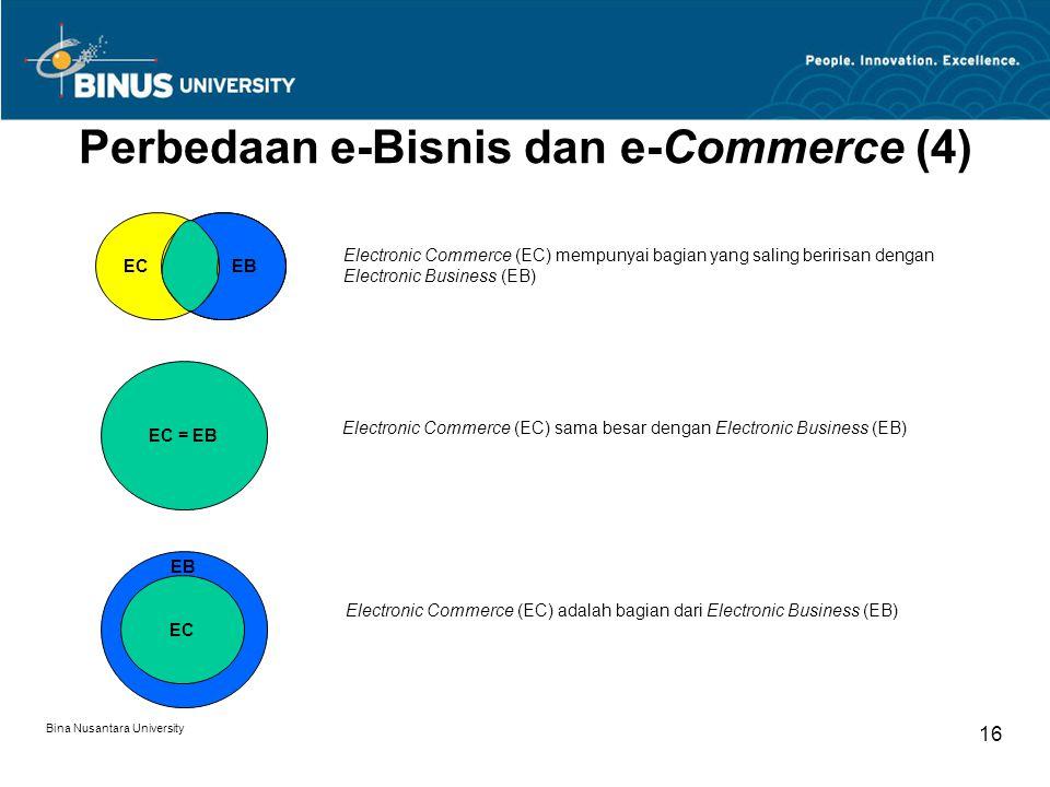 Perbedaan e-Bisnis dan e-Commerce (4)