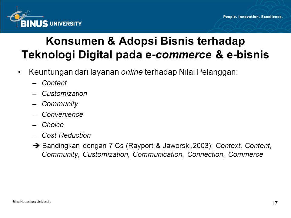 Konsumen & Adopsi Bisnis terhadap Teknologi Digital pada e-commerce & e-bisnis