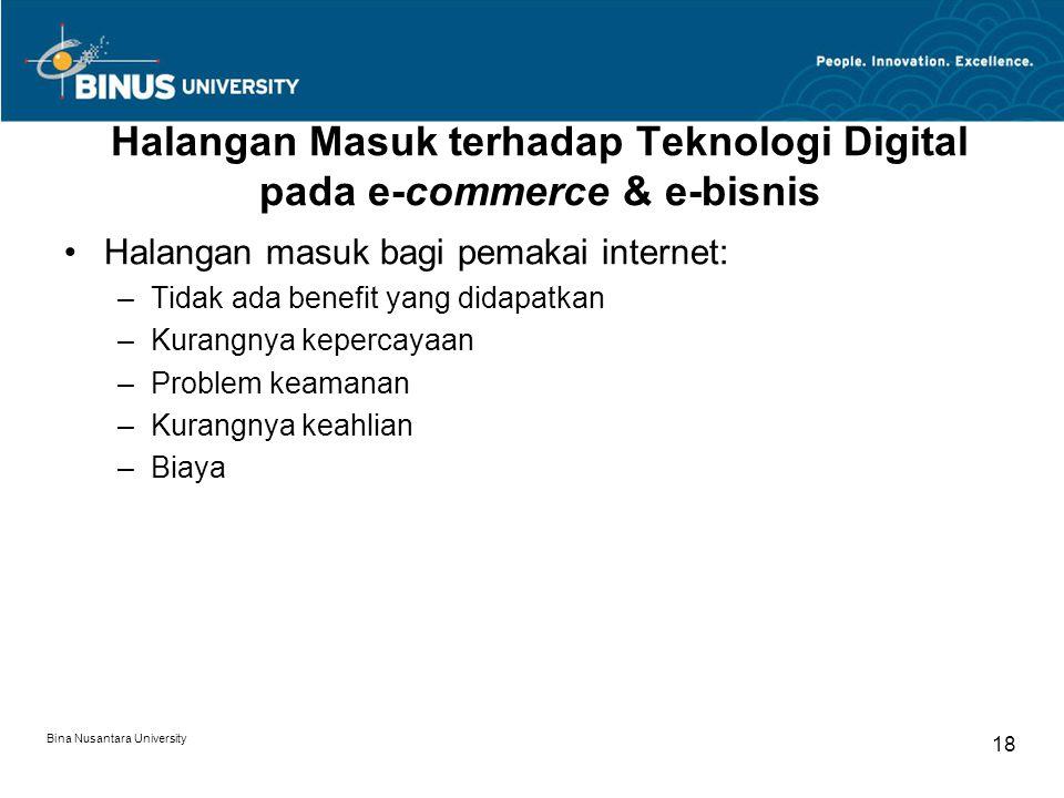 Halangan Masuk terhadap Teknologi Digital pada e-commerce & e-bisnis