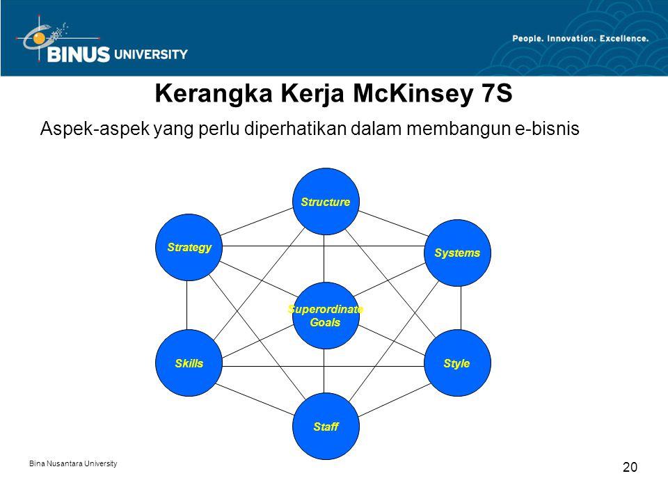 Kerangka Kerja McKinsey 7S