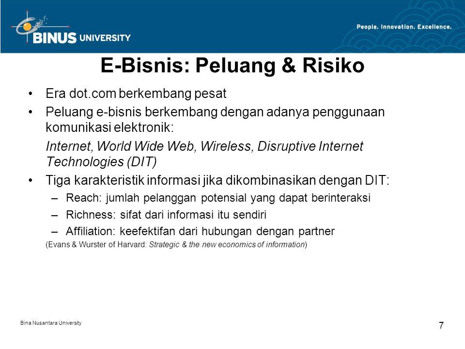 E-Bisnis: Peluang & Risiko