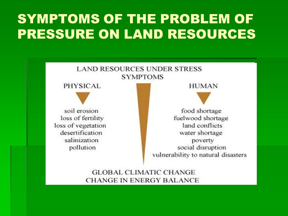 SYMPTOMS OF THE PROBLEM OF PRESSURE ON LAND RESOURCES