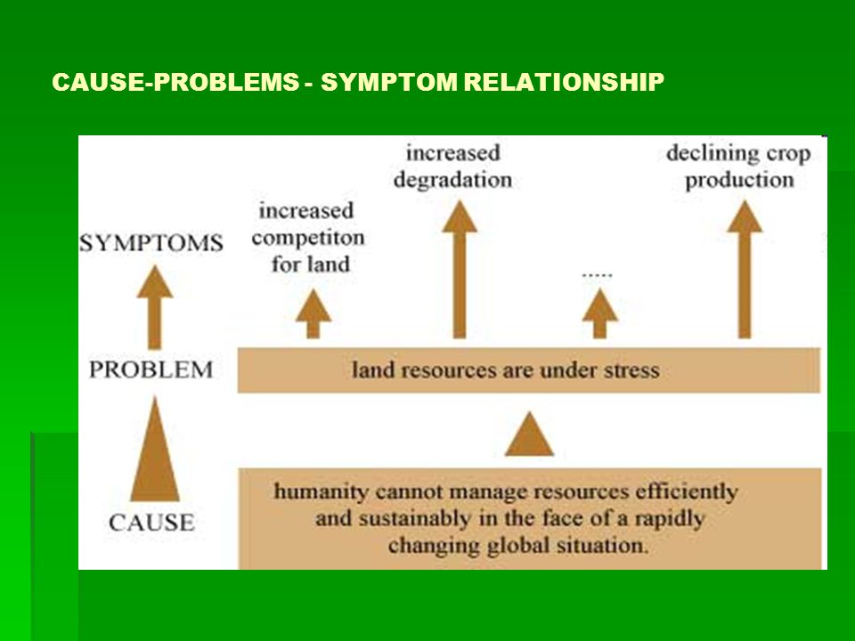 CAUSE-PROBLEMS - SYMPTOM RELATIONSHIP