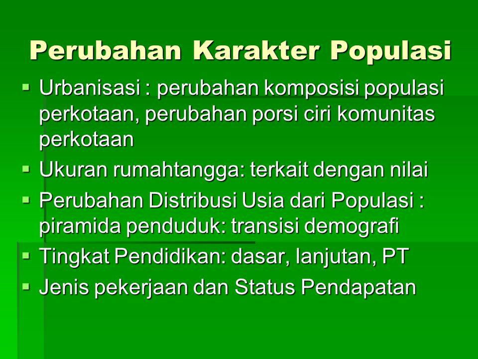 Perubahan Karakter Populasi