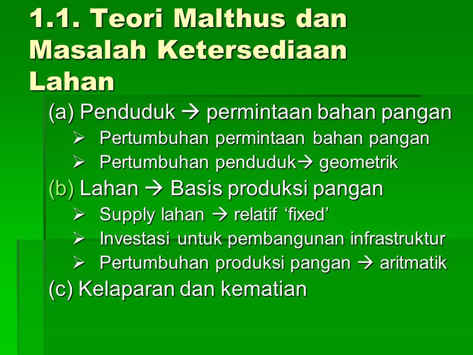 1.1. Teori Malthus dan Masalah Ketersediaan Lahan
