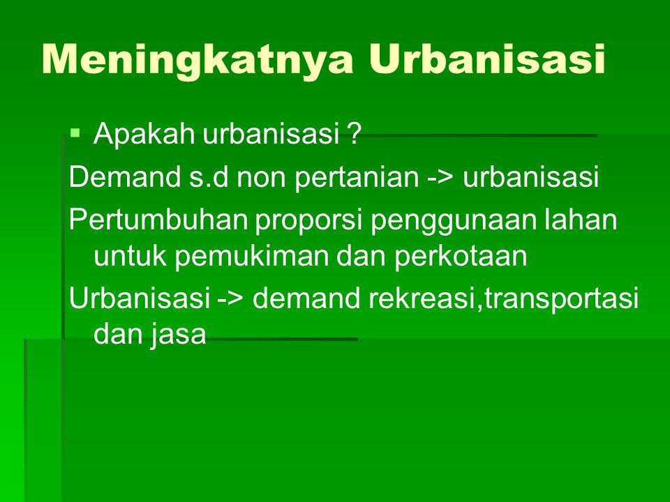 Meningkatnya Urbanisasi