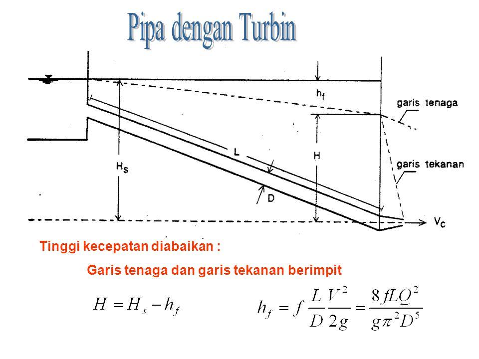 Pipa dengan Turbin Tinggi kecepatan diabaikan :