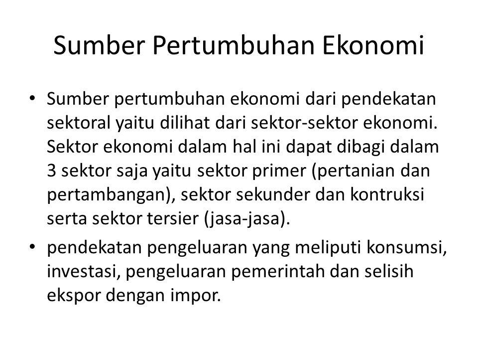 Sumber Pertumbuhan Ekonomi
