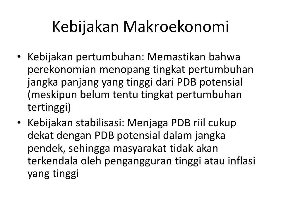 Kebijakan Makroekonomi