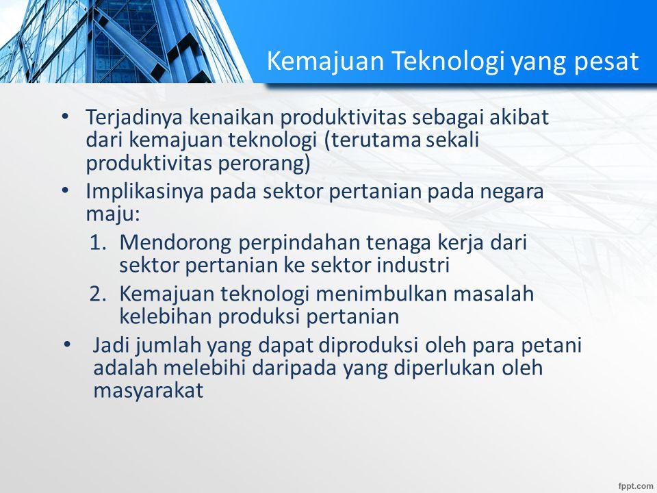 Kemajuan Teknologi yang pesat