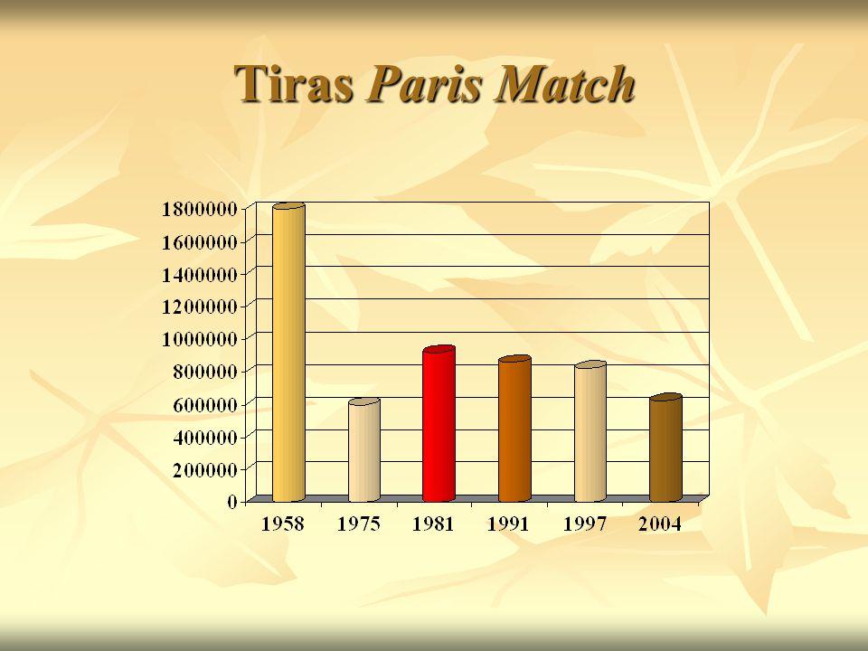 Tiras Paris Match
