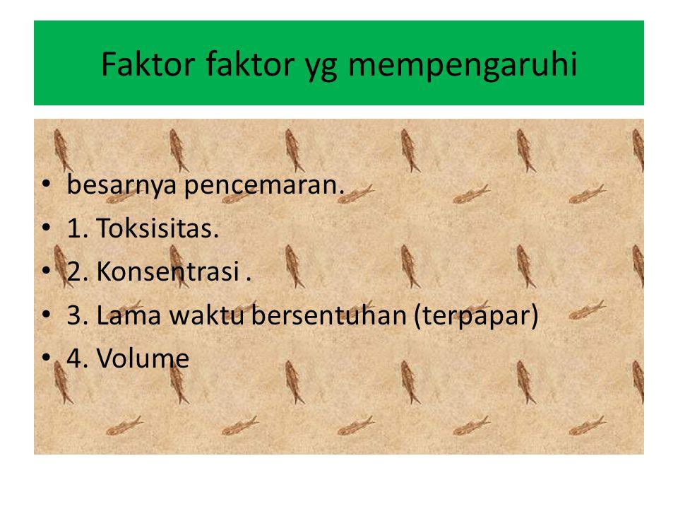 Faktor faktor yg mempengaruhi
