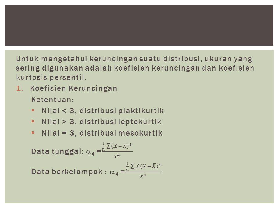 Untuk mengetahui keruncingan suatu distribusi, ukuran yang sering digunakan adalah koefisien keruncingan dan koefisien kurtosis persentil.