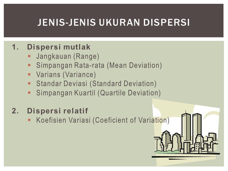 Jenis-jenis ukuran dispersi