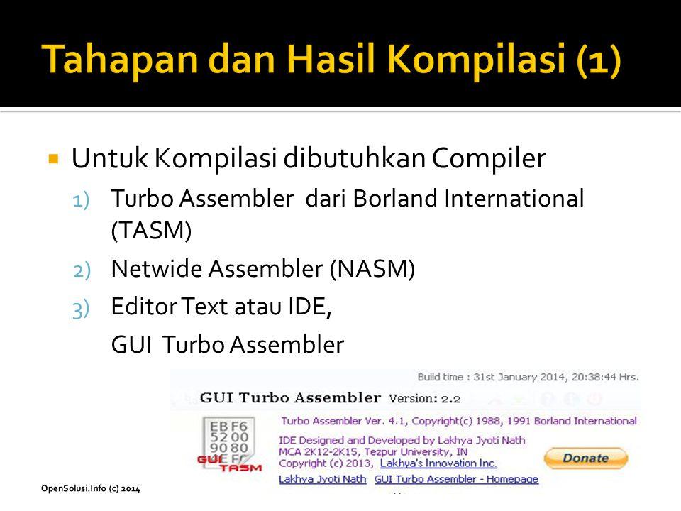Tahapan dan Hasil Kompilasi (1)