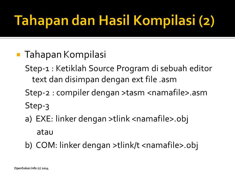 Tahapan dan Hasil Kompilasi (2)