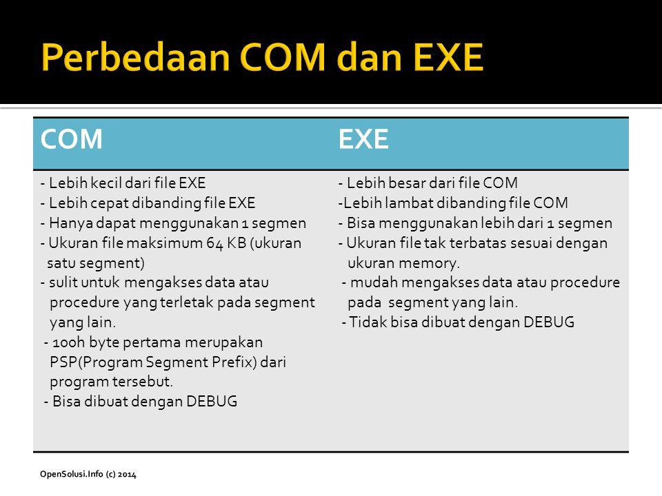 Perbedaan COM dan EXE COM EXE - Lebih kecil dari file EXE